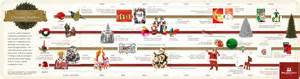 day four of my seven days of christmas infographics history of christmas traditions michael