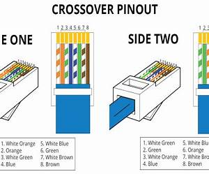 17 Simple Rj45 Crossover Wiring Diagram Ideas