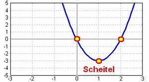 Scheitelpunkt Berechnen Parabel : neue seite 1 ~ Themetempest.com Abrechnung
