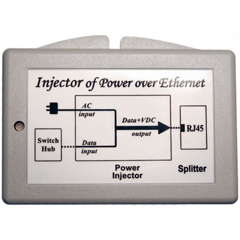 Adc Poe Inj Alarm Power Over Ethernet Injector