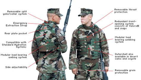 Us Military Body Armor