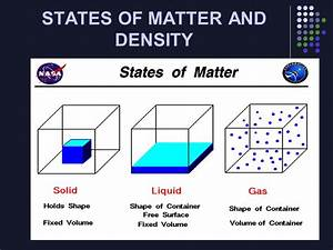NOTES—WHAT IS DENSITY? Density is the amount of mass per ...