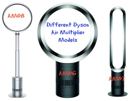 are dyson fans energy efficient the dyson bladeless fan keeping cool in style pre