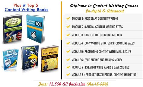 Content Marketing Course by Content Writing Course In Mumbai