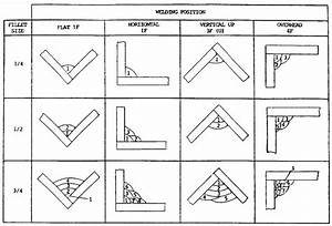 Pipe Weld Diagram