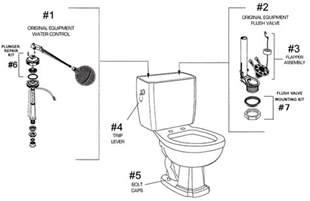 pegasus kitchen faucet kohler toilets parts diagram kohler free engine image for user manual