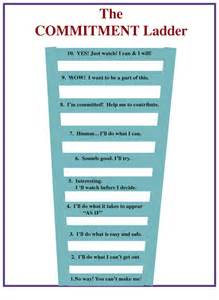 Commitment Ladder