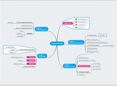 Mind Maps for Business Collaborate Online MindMeister