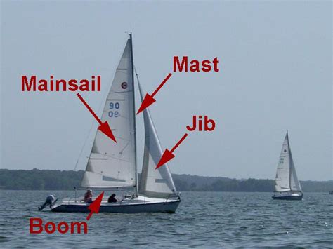 Sailing Boat Jib by What Is A Jib And Why Do I Like The Way It S Cut