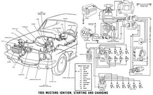 1970 camaro instrument cluster free auto wiring diagram 1966 mustang ignition wiring diagram