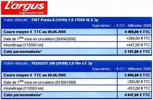 Calculer L Argus D Une Voiture : calculer l 39 argus d 39 une voiture gratuitement ~ Gottalentnigeria.com Avis de Voitures
