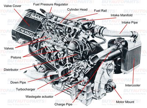parts   car engine   function google search