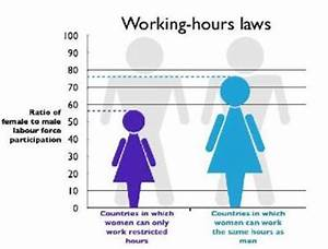 How Can Policy Makers Increase Women's Labor Force ...