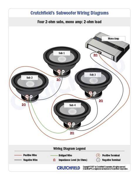 Subwoofer 4 Ohm Wiring by 2 Ohm Wiring 4 Sub Wiring Car Audio Car Audio