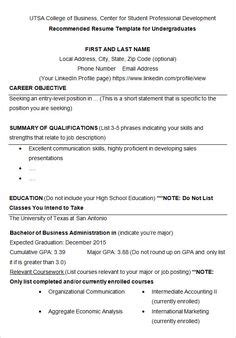 Resume Profile Sles by Pin By Ayeza Khan On Education Professional Resume