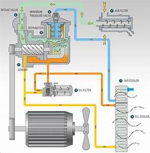 Belt-drive Screw Air Compressor Micos 11