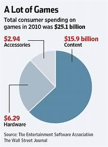 Video game violence affects? - reportthenews50.web.fc2.com