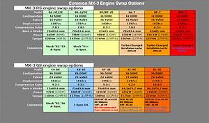 Mazda Euno Wiring Diagram