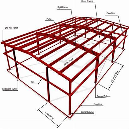 Steel Structure Building Beam Construction Material Warehouse