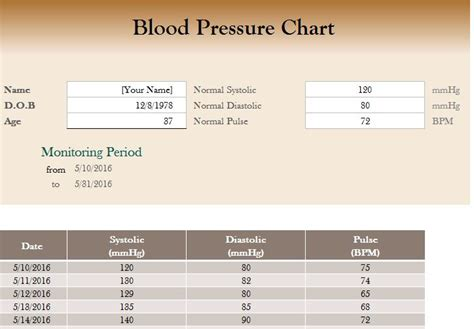 blood pressure spreadsheet  excel templates
