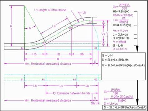 Pipe Bending Offset Chart - Arenda-stroy