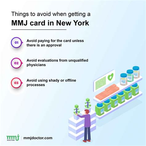 Maybe you would like to learn more about one of these? 4 things to avoid when getting a MMJ Card in New York ...