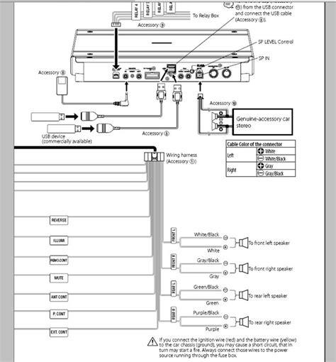 Land Rover Radio Wiring Diagram