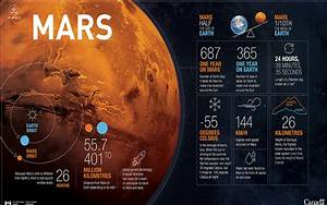 Mars One still on track | The New Age