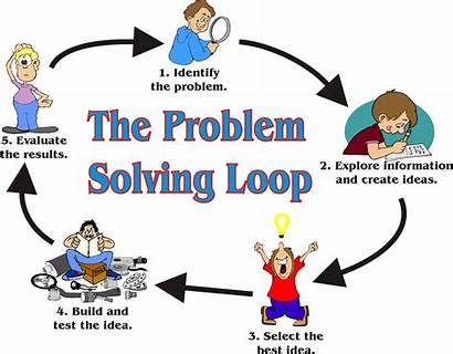 Clipart Problem Solution Problems Cliparts Clip Library