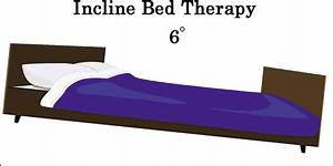 inclined bed therapy benefits With bed incline for acid reflux