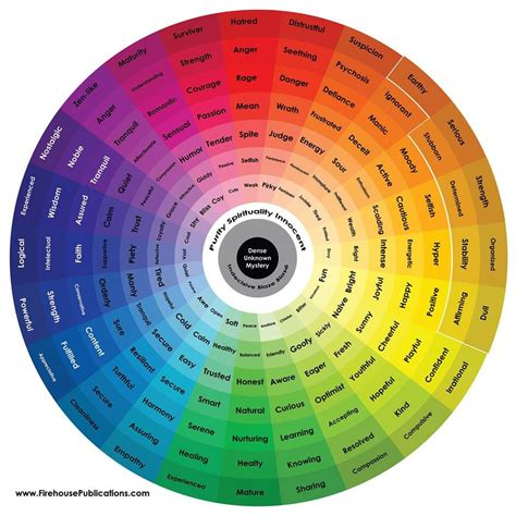 wheel of color a color wheel of emotions to help students use color