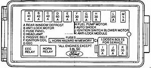 Ford Thunderbird  1989 - 1993  - Fuse Box Diagram
