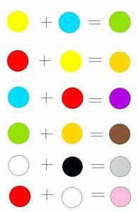 Comment Faire Du Rose En Peinture : comment faire des couleurs en peinture du marron con beau ~ Melissatoandfro.com Idées de Décoration