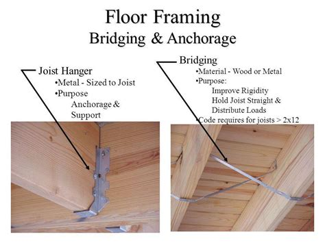 Metal Floor Joist Bridging by 6 Wood Light Frame Construction Ppt