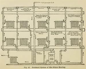 Hot Water Radiators Diagram