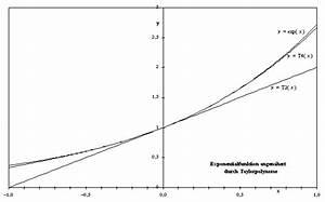 Taylorreihe Berechnen : kapitel 8 anwendung der differentialrechnung ~ Themetempest.com Abrechnung