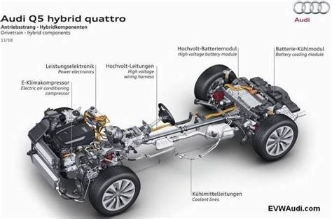 Automotive Electric Vehicles by What Are The Components Of Hybrid Electric Vehicles Quora