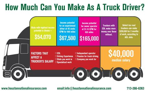 Start a free car insurance quote online. Are you looking for commercial #truck insurance in Houston. Get a free quote for truck # ...