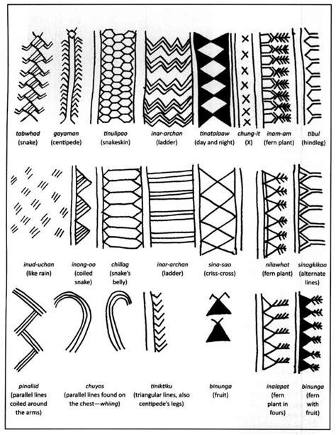 Tattoos in the Cordillera | Filipino tattoos, Filipino tribal tattoos, Traditional filipino tattoo