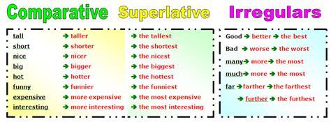 English Intermediate I U3comparative And Superlative Adjectives