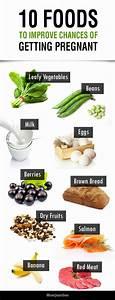 Best Alkaline Food Chart 32 Best Foods To Increase Fertility Foods To Get