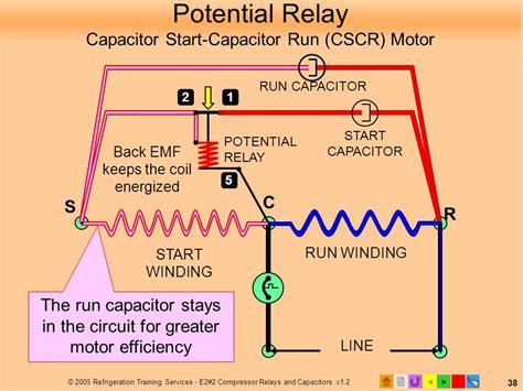 Cap Start Cap Run Motor Wiring Diagram by Capacitor Run Motor Diagram Impremedia Net