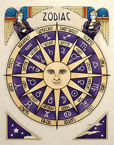 Celestial Sun Zodiac And Planets Astrology Art Print | eBay