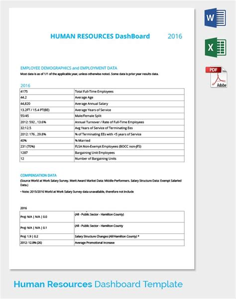 hr dashboard template   word excel