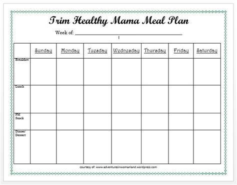 Trim Healthy Mama Weekly Food Log Template by Meal Planning 101 With Printables Adventures In Womanland