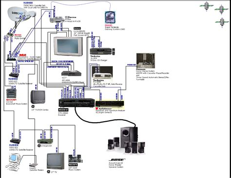 Home Theater 5 1 Wiring Diagram by Home Theater Wiring Diagram Electrical Website Kanri Info