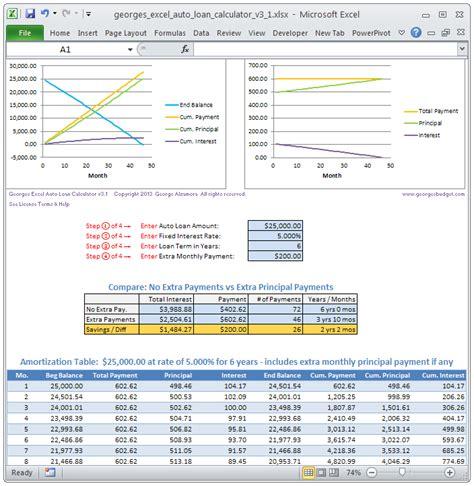 loan amortization excel template archives visabackup