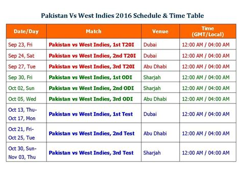 Pak Vs Wi T20 Series Time Table Tikz Circle Flowchart Flow Chart Component .net Separation Organic Chemistry Computer Science Examples Diagram C++ Draw A Of The Components Cardiac Conduction System Container For Hamming Code
