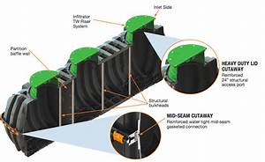 30 How To Plumb A Septic Tank Diagram
