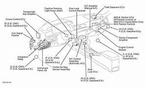 Diagram  Toyota Solara Fuse Box Diagram Full Version Hd Quality Box Diagram
